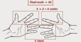 Ако научите тези 9 трика, математиката ще ви се струва песен!