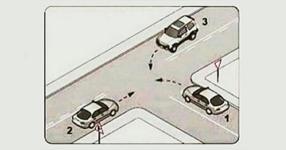 Тази снимка обърка шофьорите - Кой тук е с предимство?